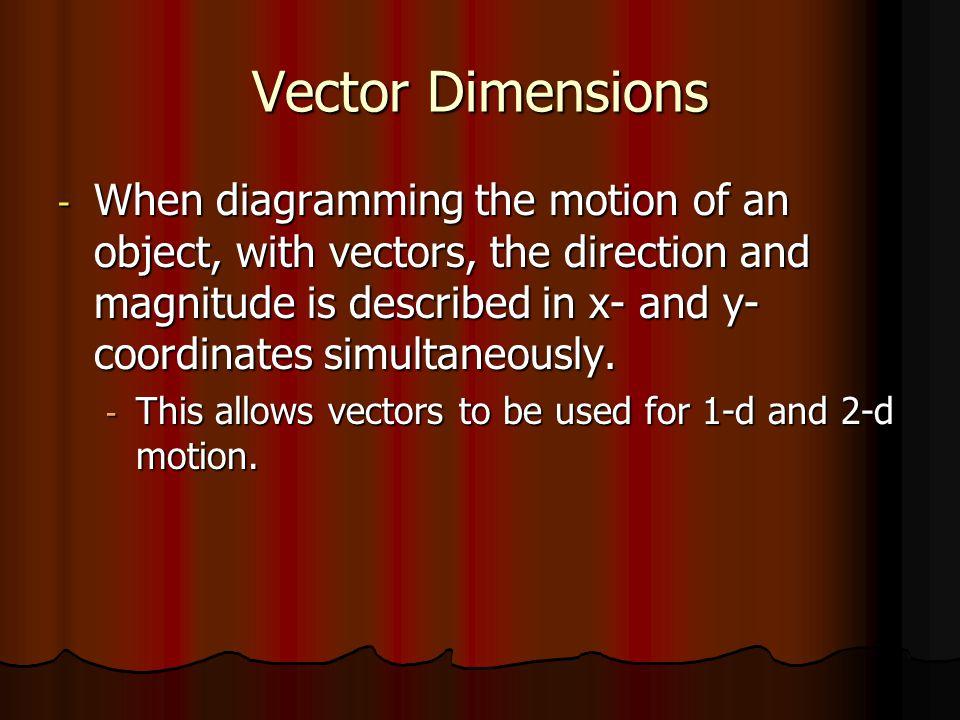 Vector Dimensions