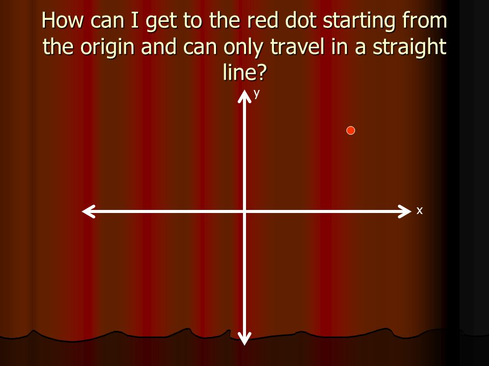 How can I get to the red dot starting from the origin and can only travel in a straight line