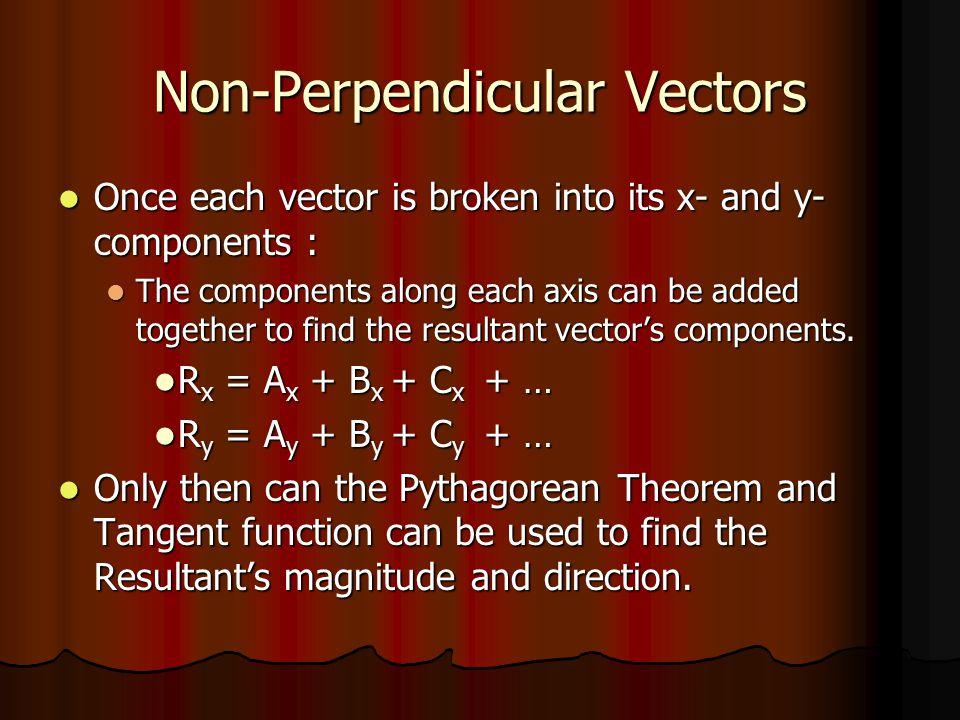 Non-Perpendicular Vectors