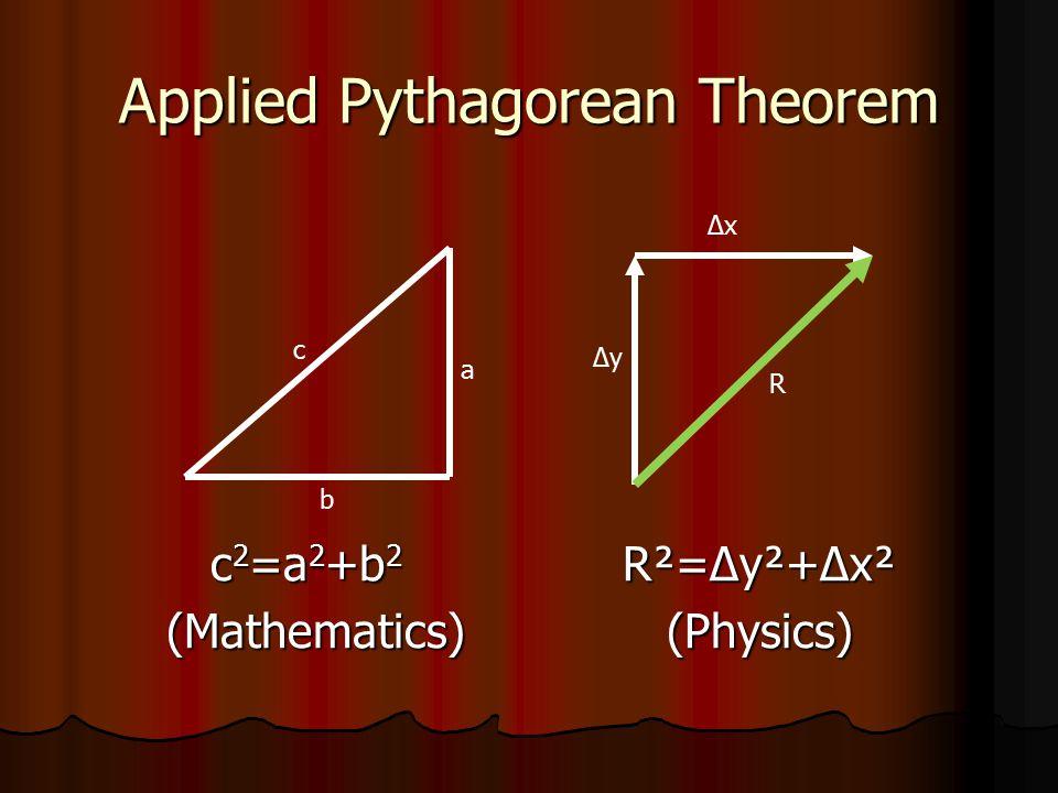 Applied Pythagorean Theorem