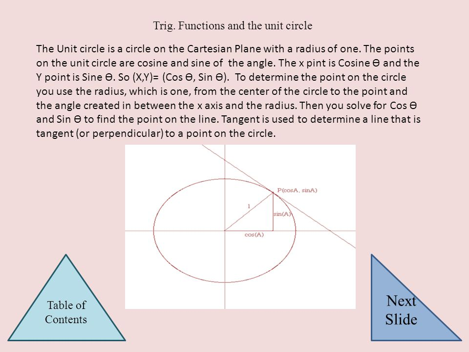 Trig. Functions and the unit circle