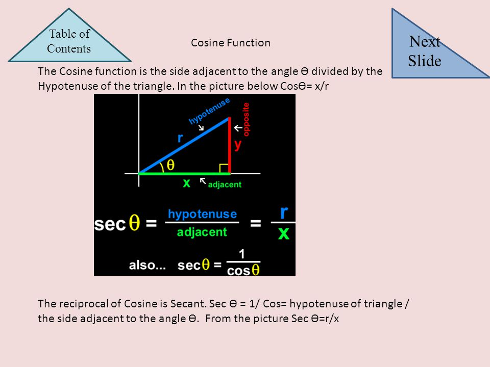 Next Slide Table of Contents Cosine Function
