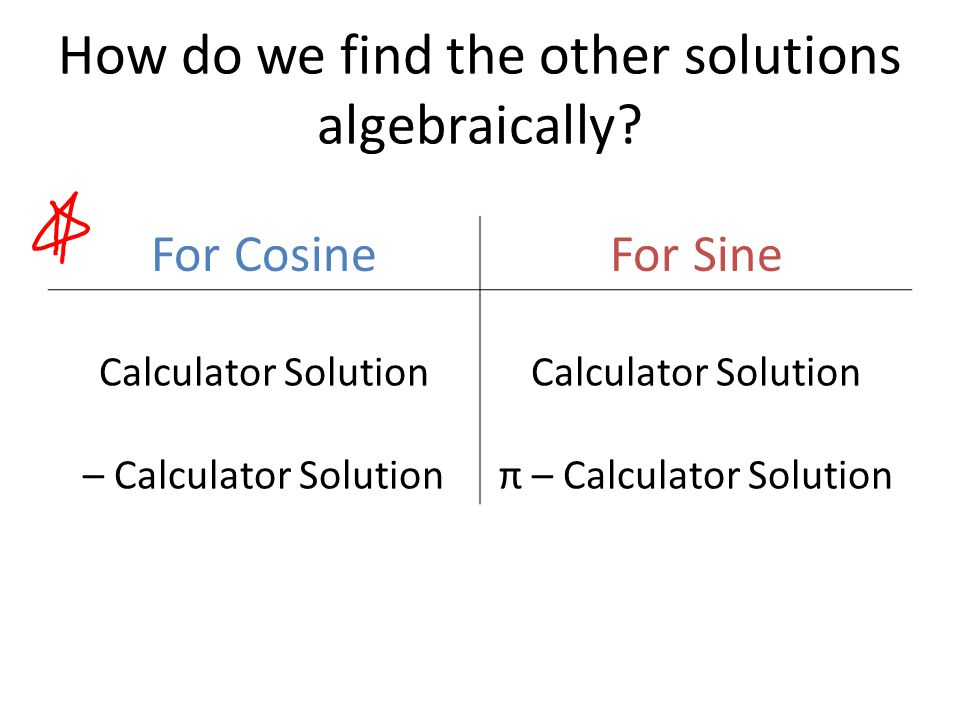 How do we find the other solutions algebraically