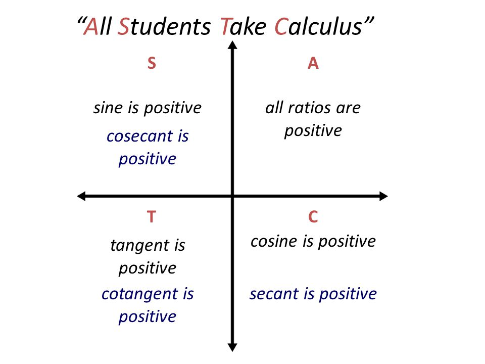 All Students Take Calculus