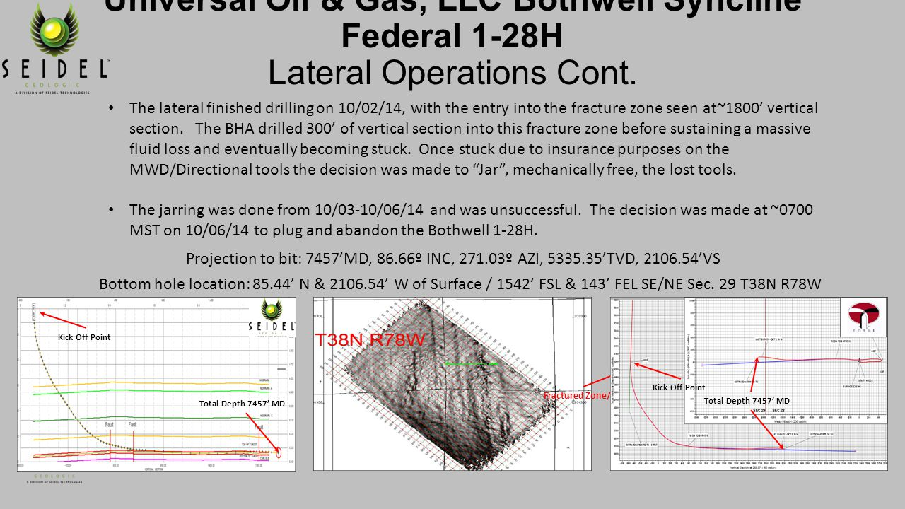 Shale/Gas Increases Universal Oil & Gas, LLC Bothwell Syncline Federal 1-28H Lateral Operations Cont.