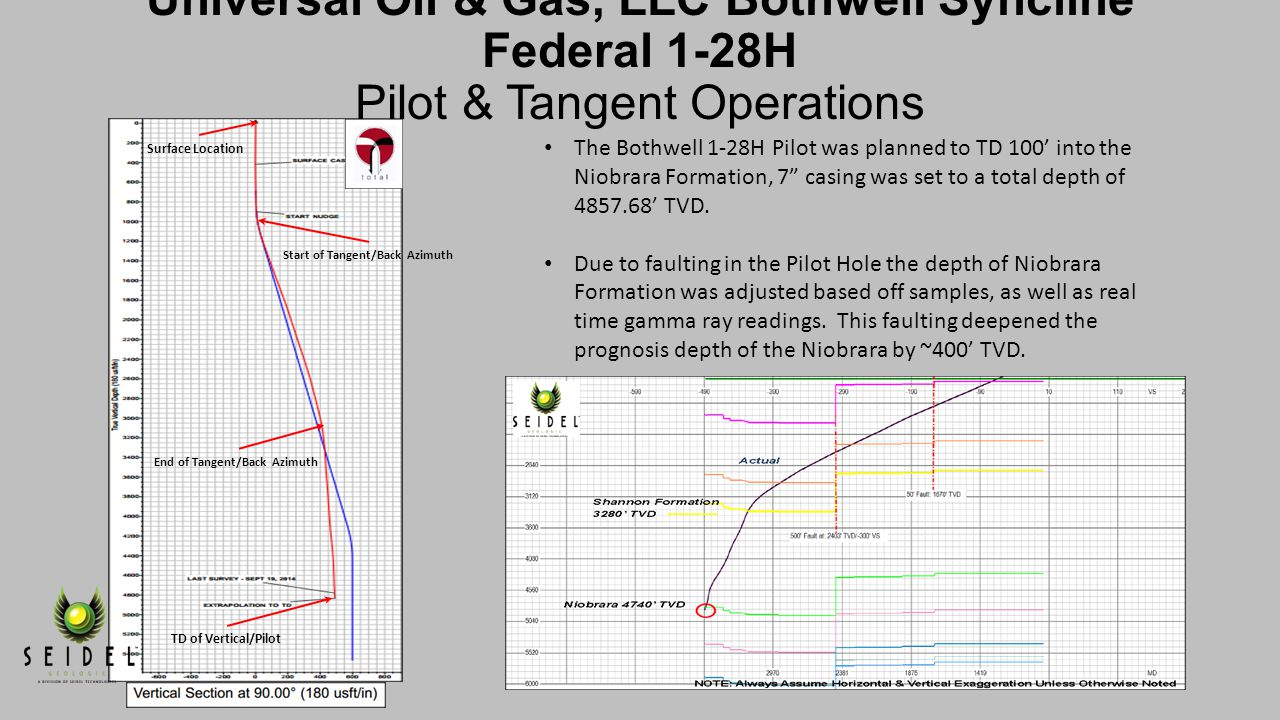 Universal Oil & Gas, LLC Bothwell Syncline Federal 1-28H Pilot & Tangent Operations