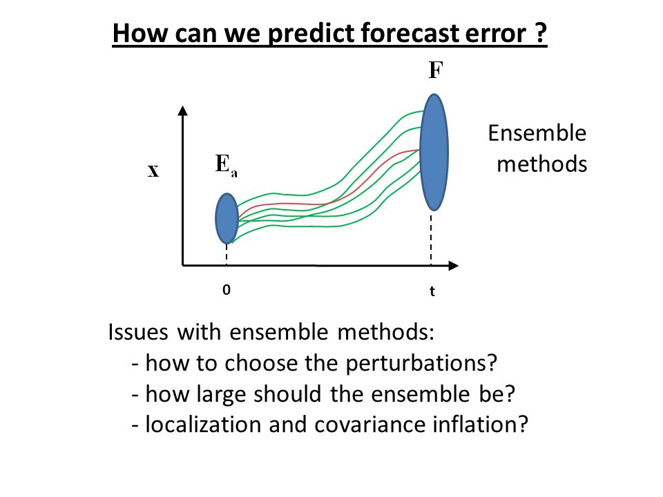 How can we predict forecast error