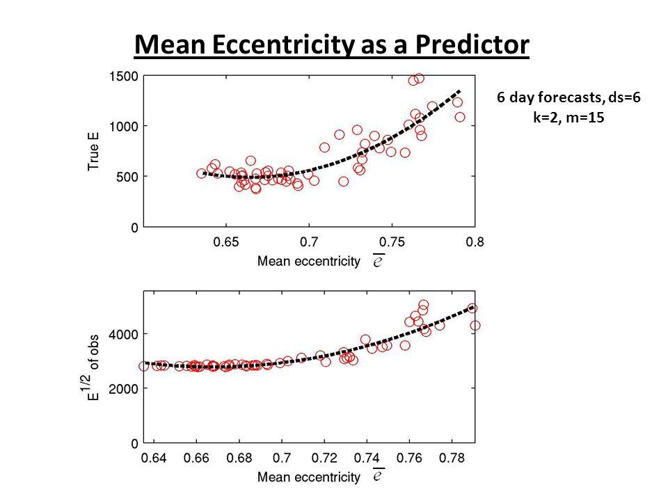 Mean Eccentricity as a Predictor