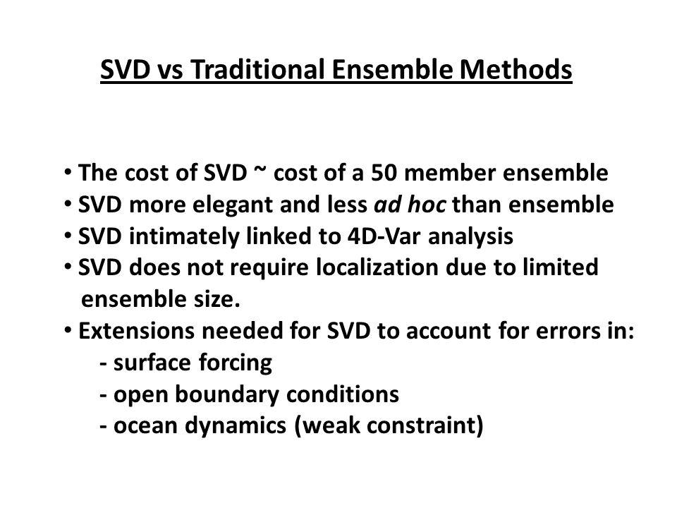 SVD vs Traditional Ensemble Methods