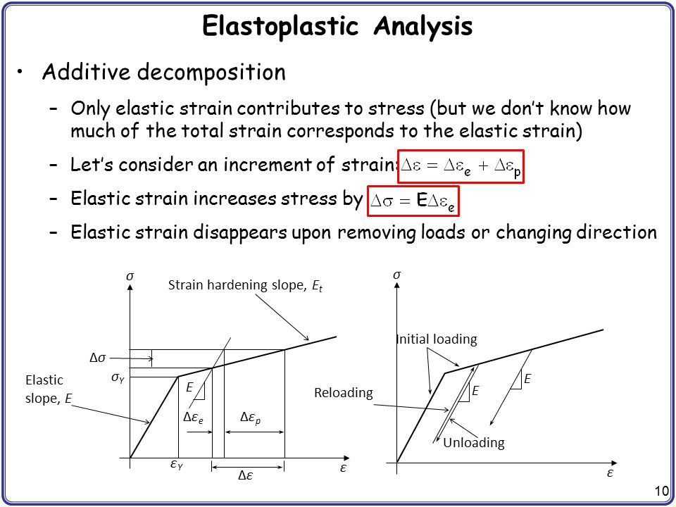 Elastoplastic Analysis