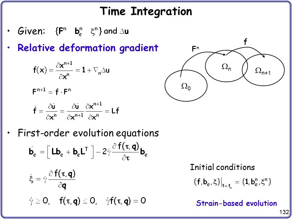 Time Integration Given: Relative deformation gradient