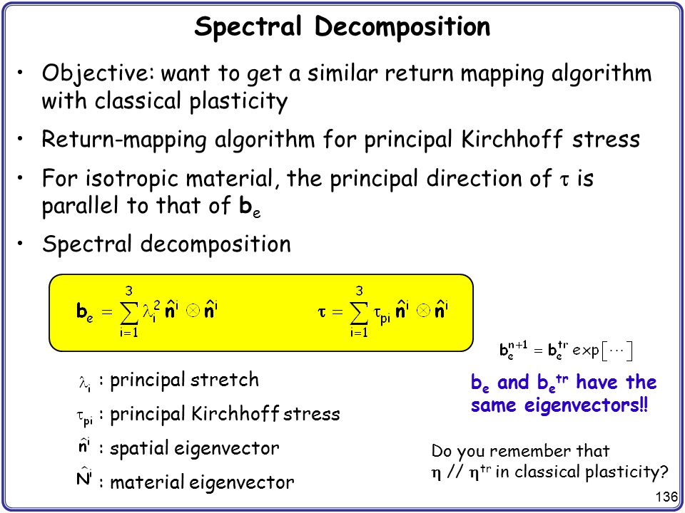 Spectral Decomposition