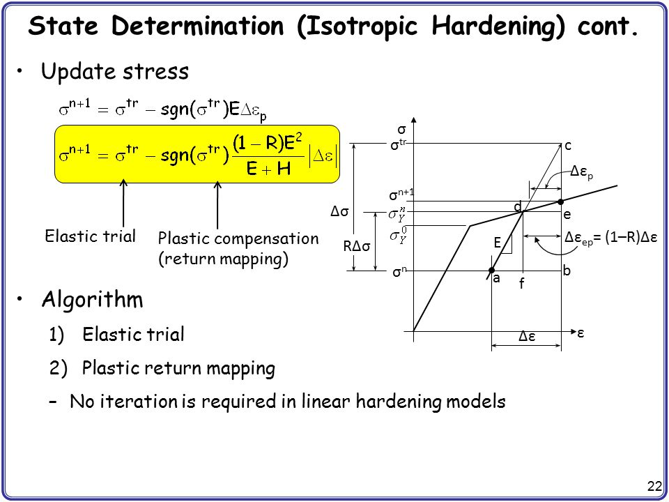 State Determination (Isotropic Hardening) cont.