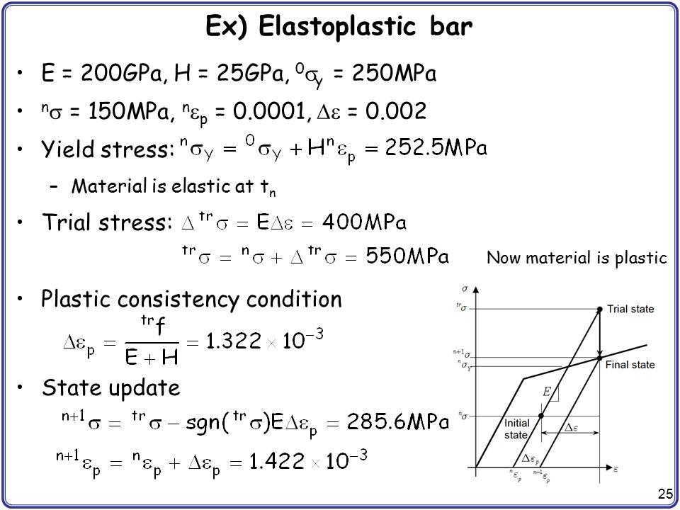 Ex) Elastoplastic bar E = 200GPa, H = 25GPa, 0sy = 250MPa