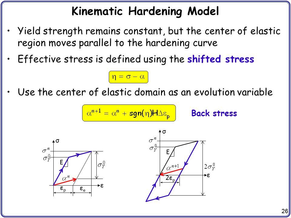 Kinematic Hardening Model