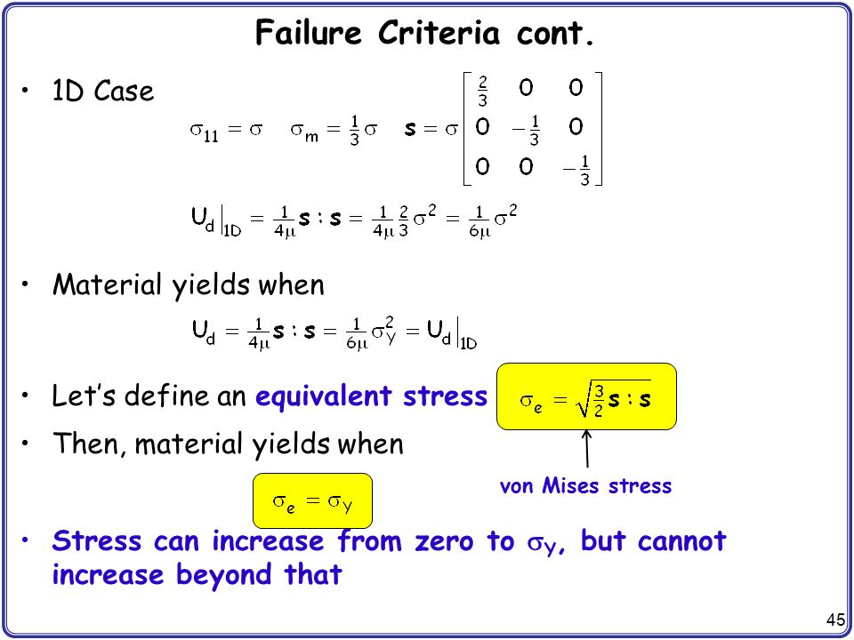 Failure Criteria cont. 1D Case Material yields when