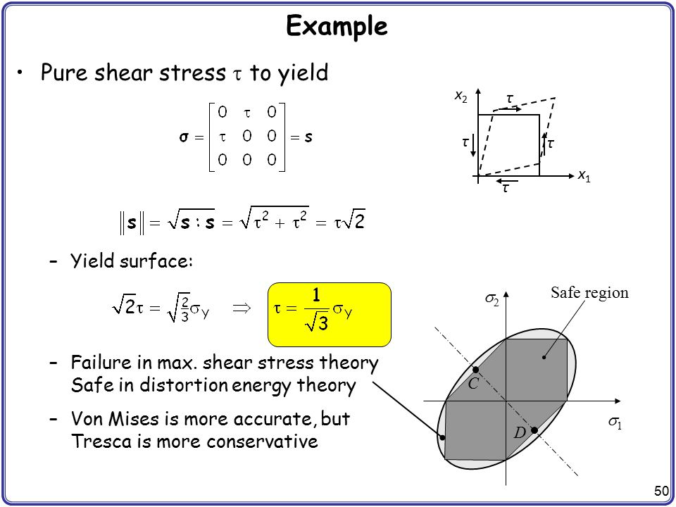 Example Pure shear stress t to yield Yield surface: