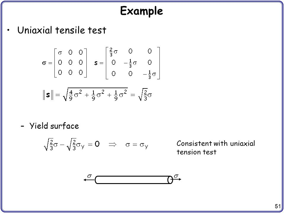 Example Uniaxial tensile test Yield surface