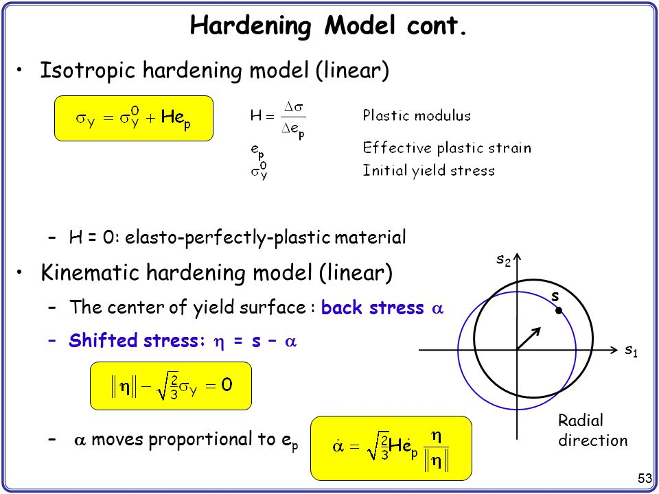 Hardening Model cont. Isotropic hardening model (linear)