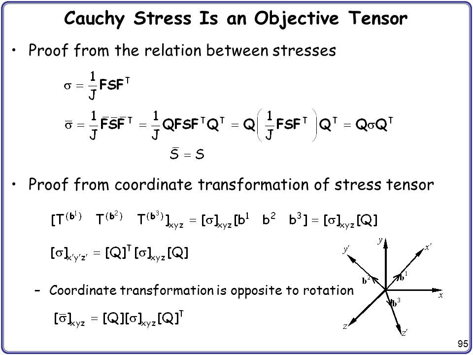 Cauchy Stress Is an Objective Tensor