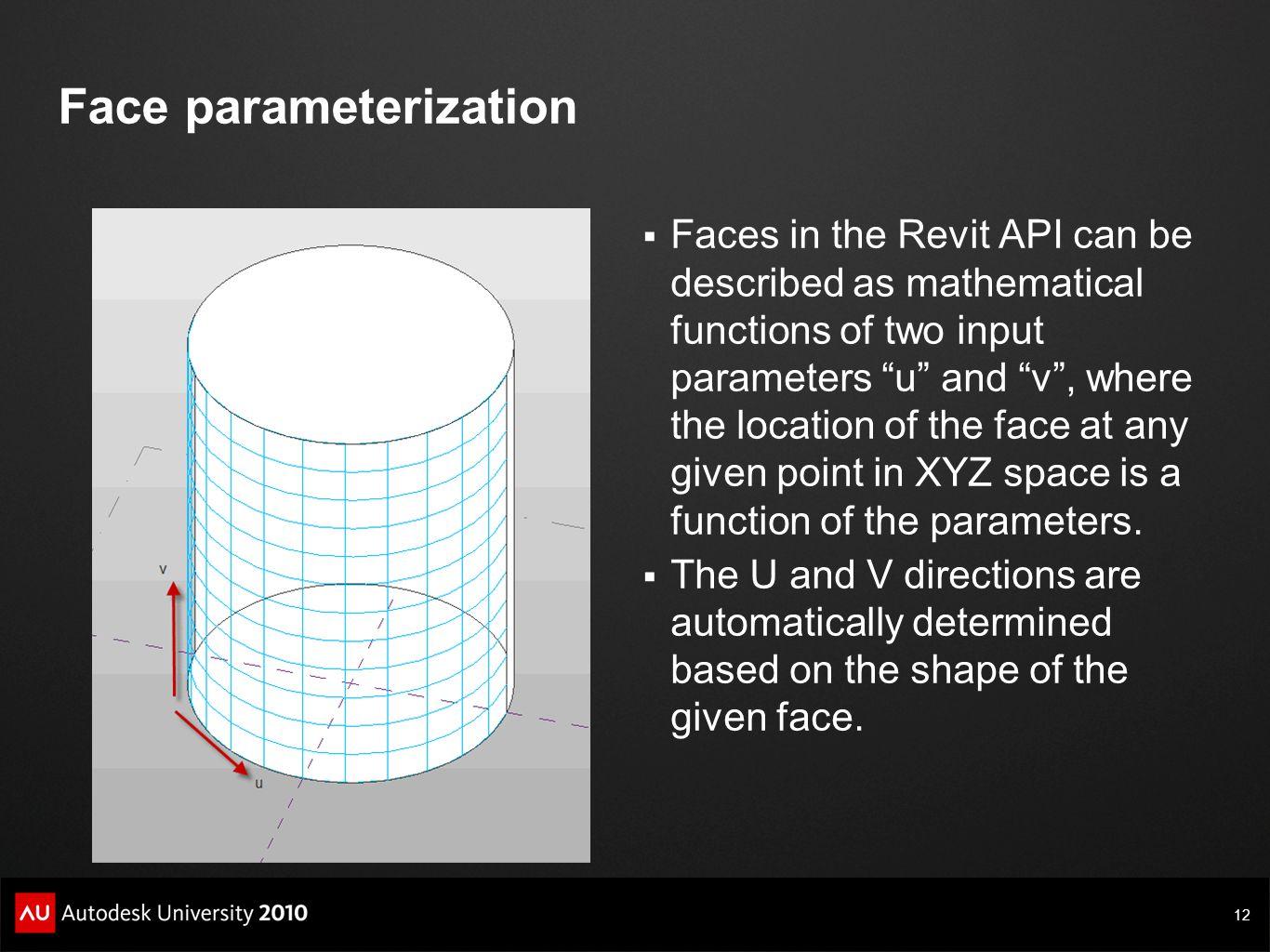Face parameterization