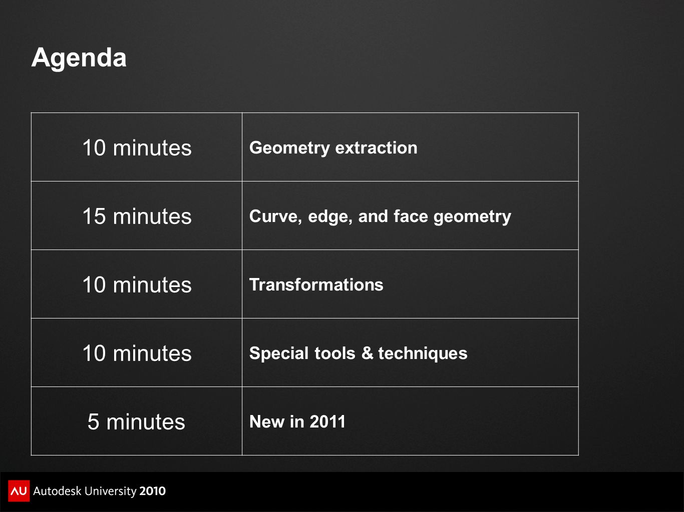 Agenda 10 minutes 15 minutes 5 minutes Geometry extraction