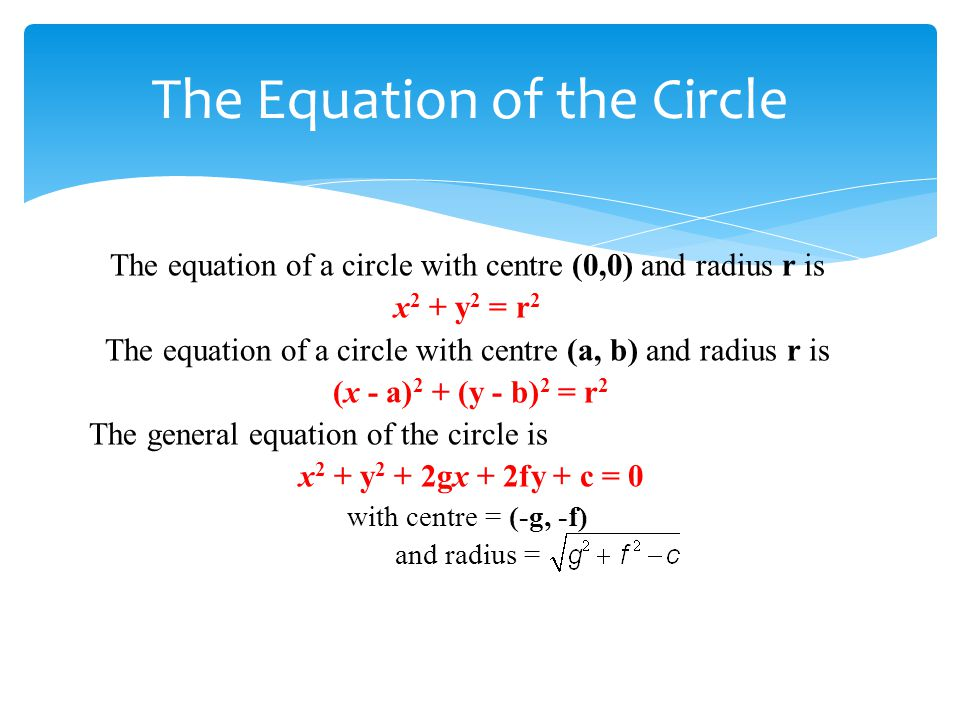 The Equation of the Circle