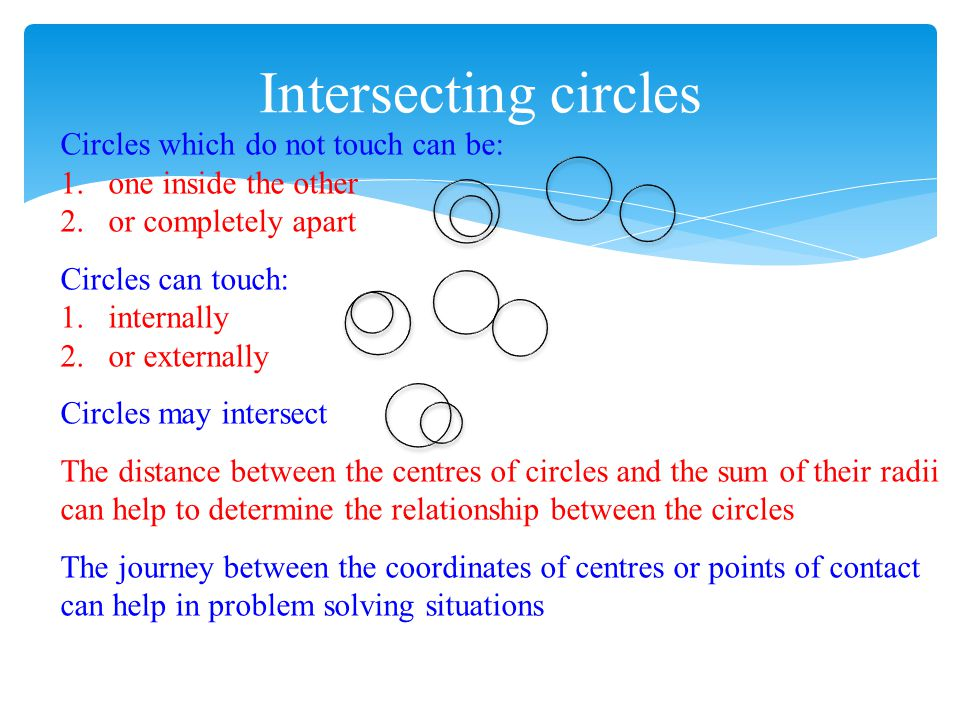 Intersecting circles Circles which do not touch can be: