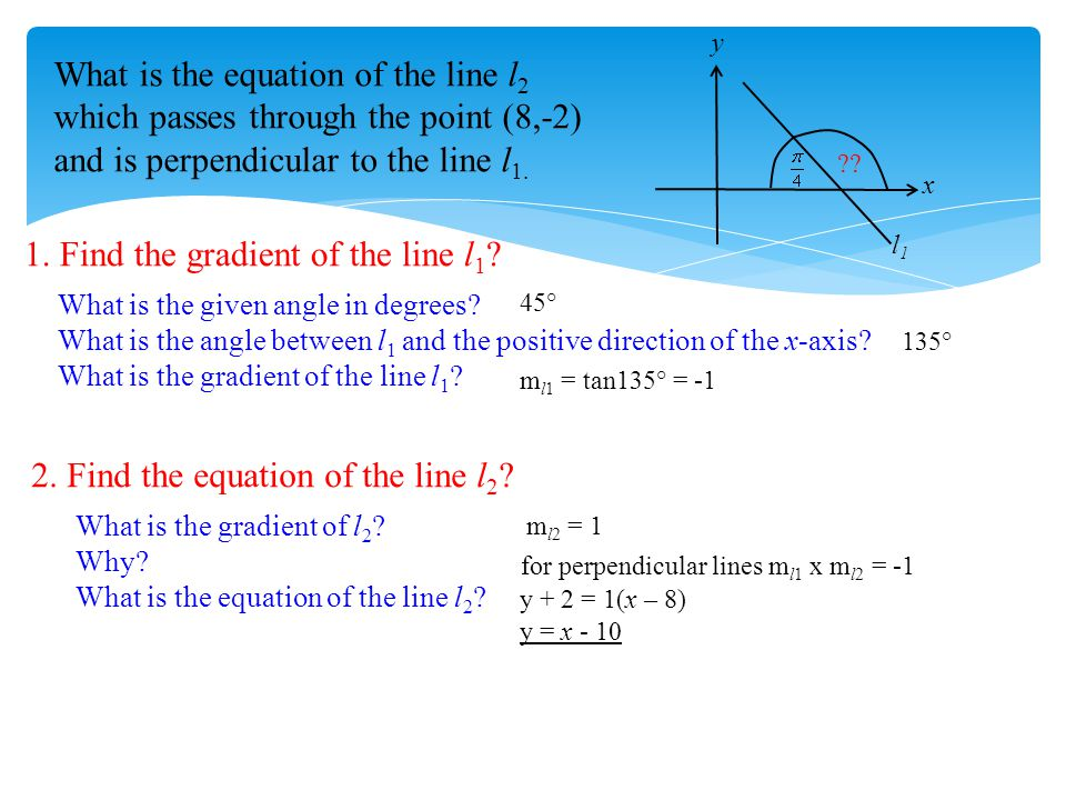 1. Find the gradient of the line l1