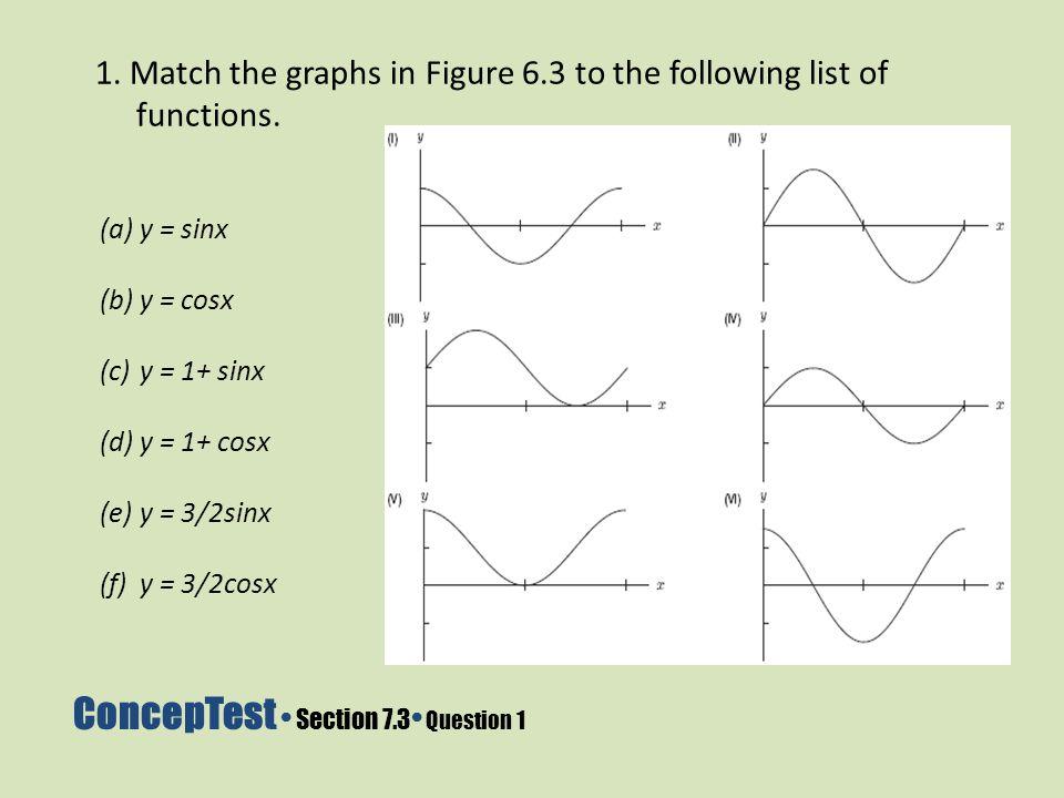 ConcepTest • Section 7.3• Question 1