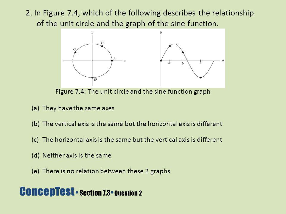 ConcepTest • Section 7.3• Question 2