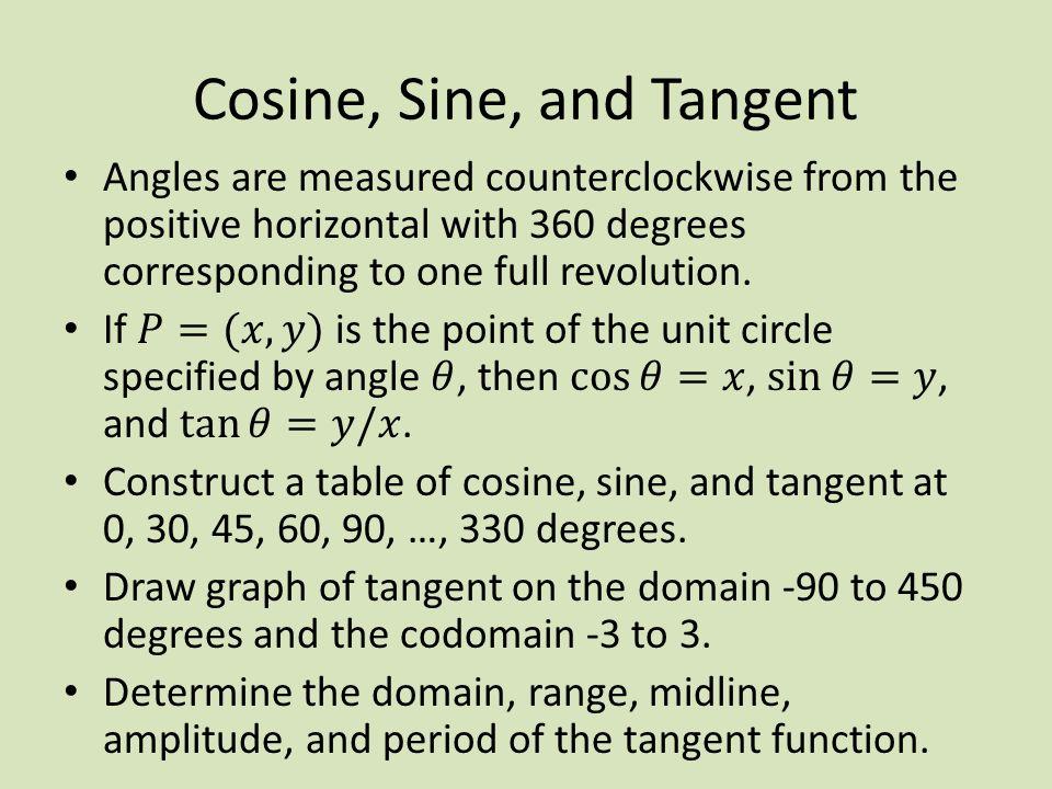 Cosine, Sine, and Tangent