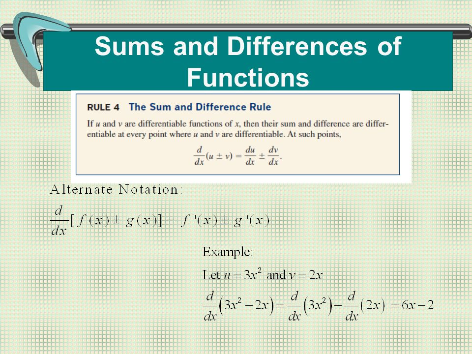 Sums and Differences of Functions
