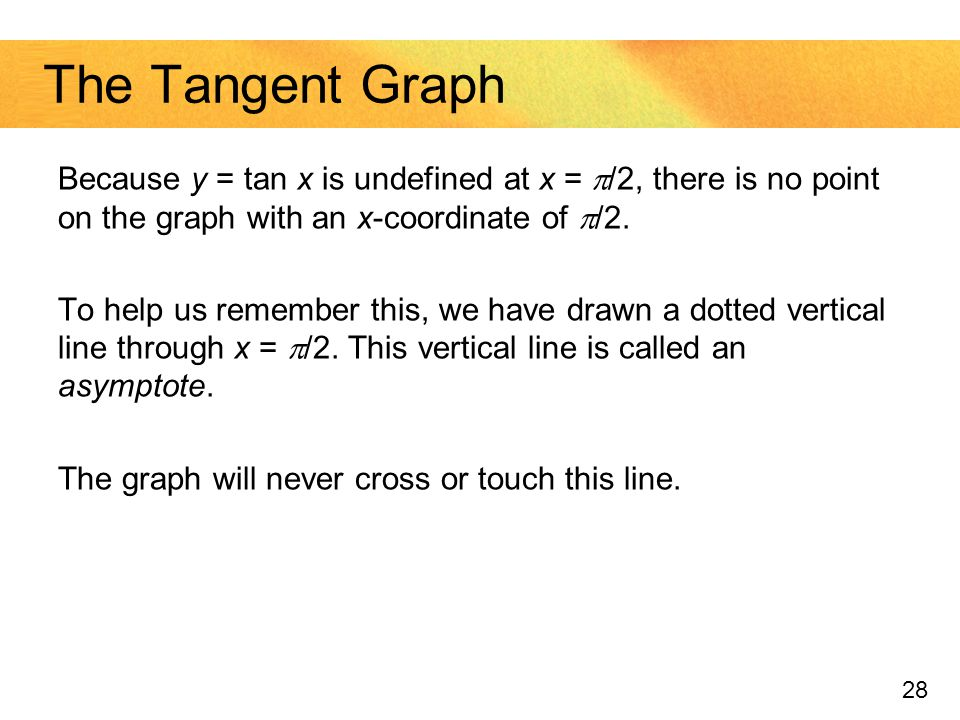 The Tangent Graph Because y = tan x is undefined at x = /2, there is no point on the graph with an x-coordinate of /2.