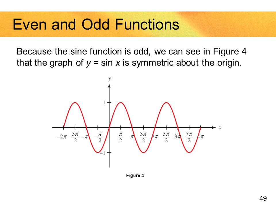 Even and Odd Functions Because the sine function is odd, we can see in Figure 4 that the graph of y = sin x is symmetric about the origin.