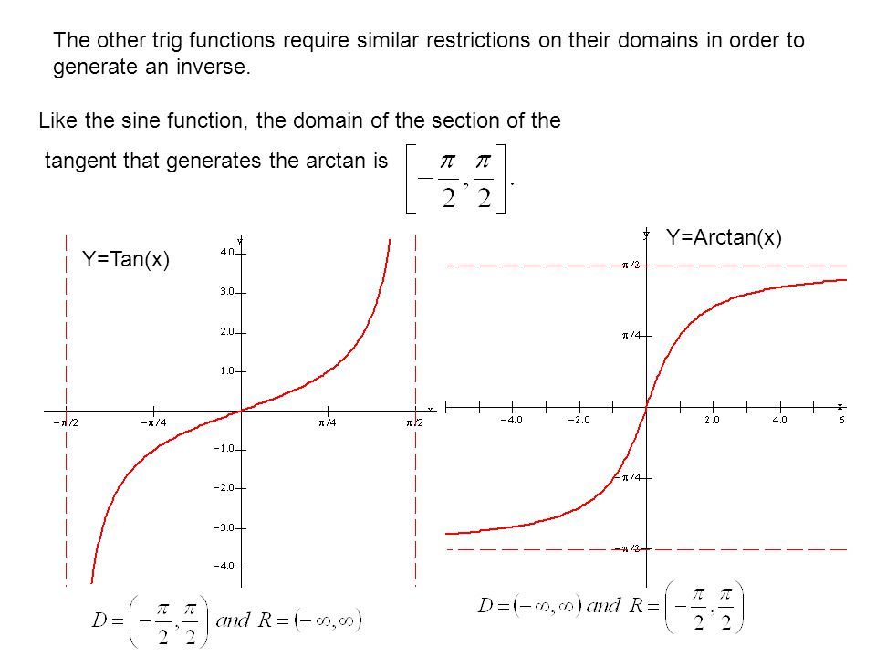 The other trig functions require similar restrictions on their domains in order to generate an inverse.
