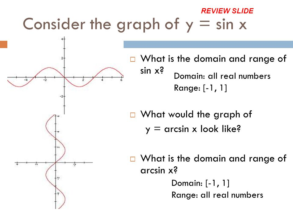 6.6 – TRIG INVERSES AND THEIR GRAPHS - ppt video online ...