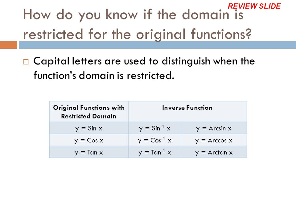 Original Functions with Restricted Domain