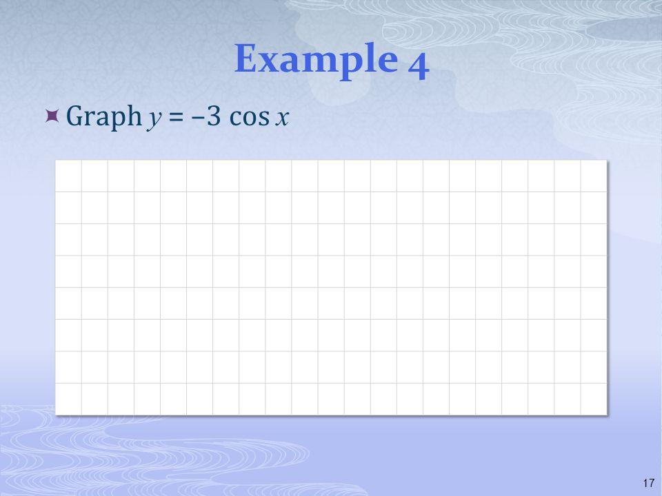 Example 4 Graph y = –3 cos x