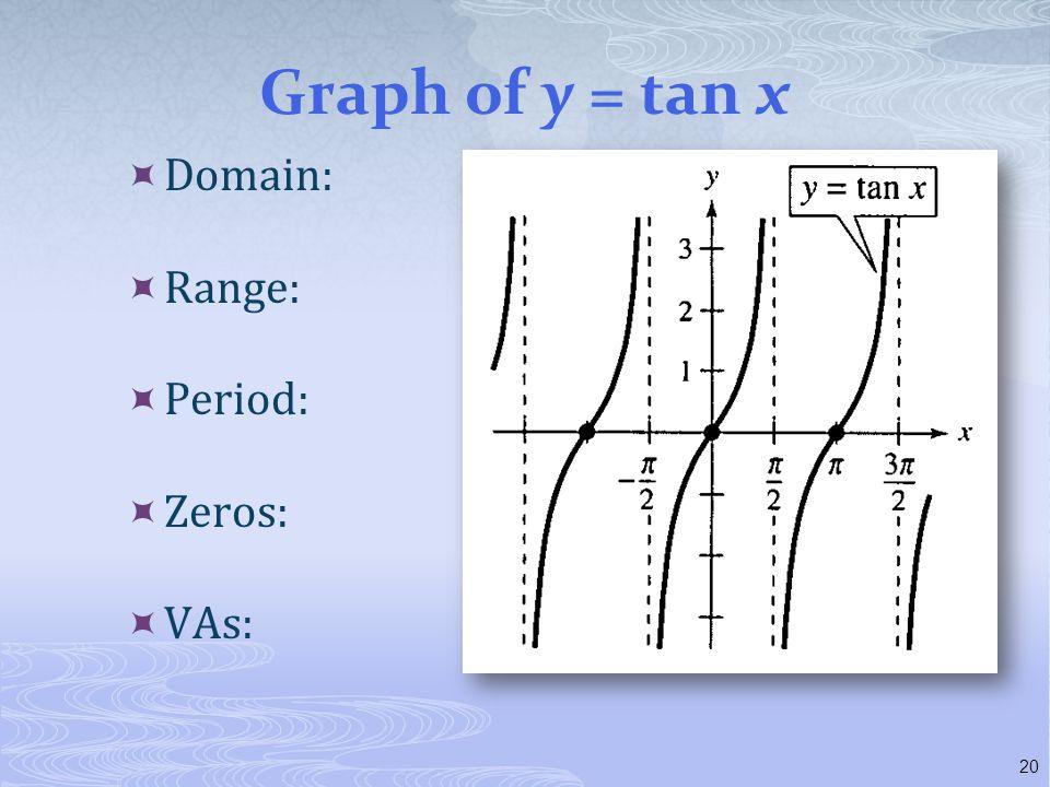 Graph of y = tan x Domain: Range: Period: Zeros: VAs: