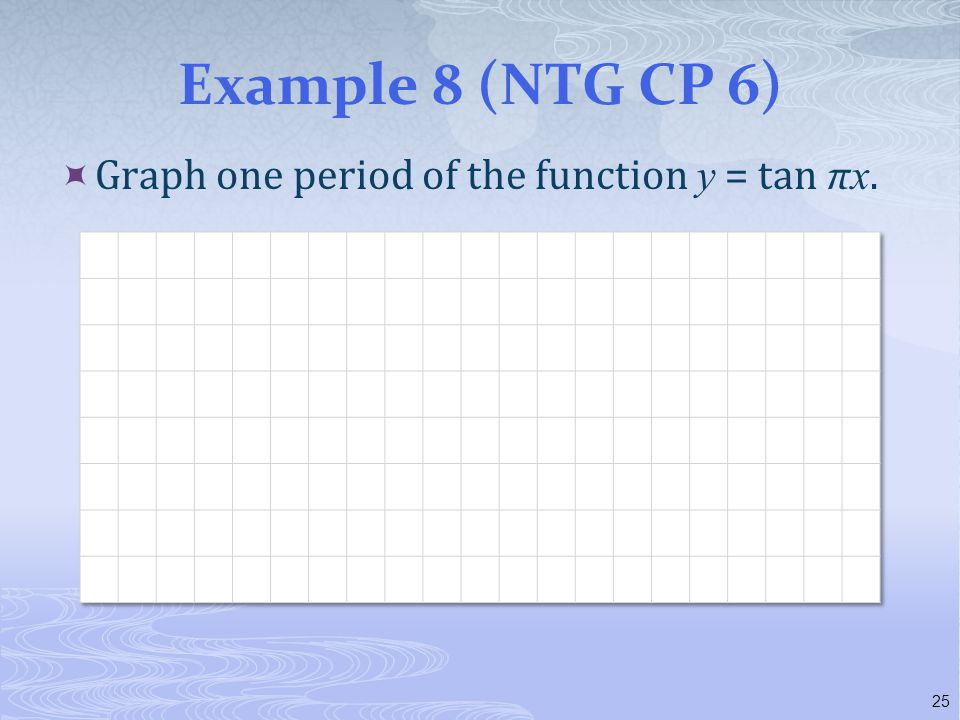 Example 8 (NTG CP 6) Graph one period of the function y = tan πx.