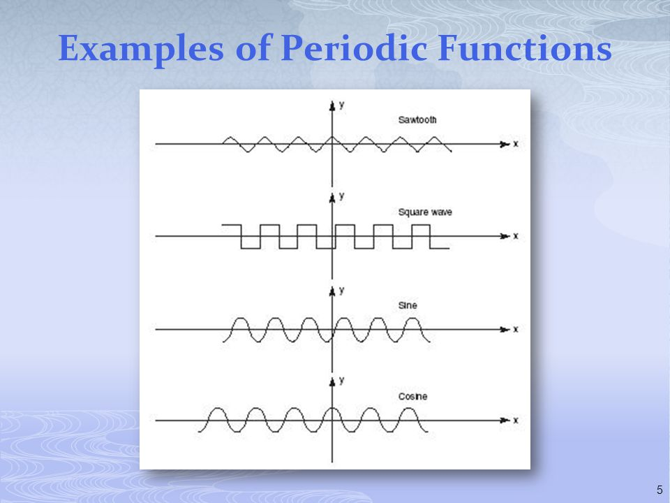 Examples of Periodic Functions