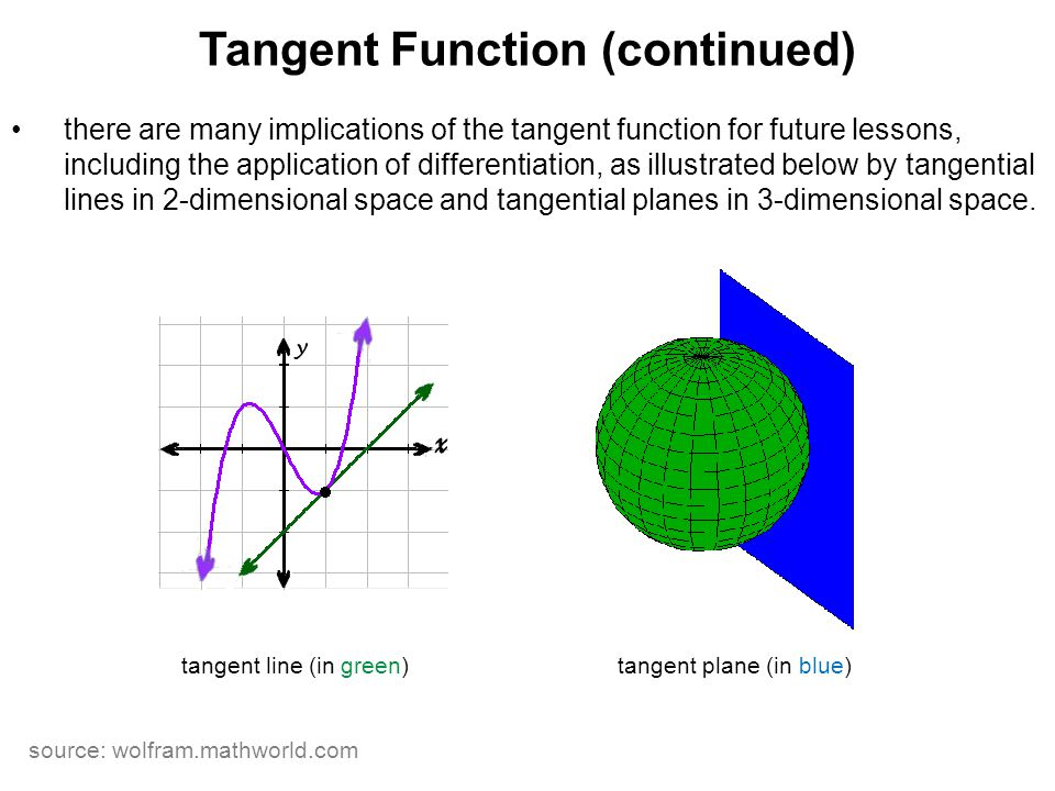 Tangent Function (continued)