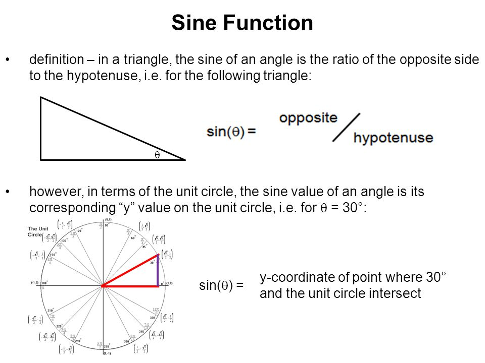 Sine Function definition – in a triangle, the sine of an angle is the ratio of the opposite side to the hypotenuse, i.e. for the following triangle: