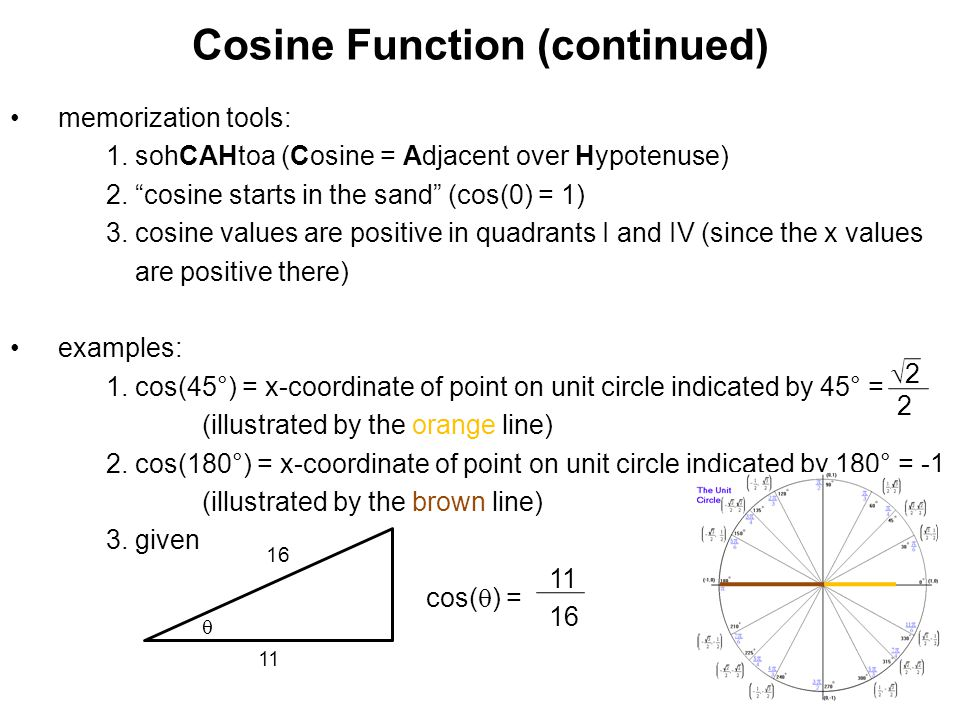 Cosine Function (continued)