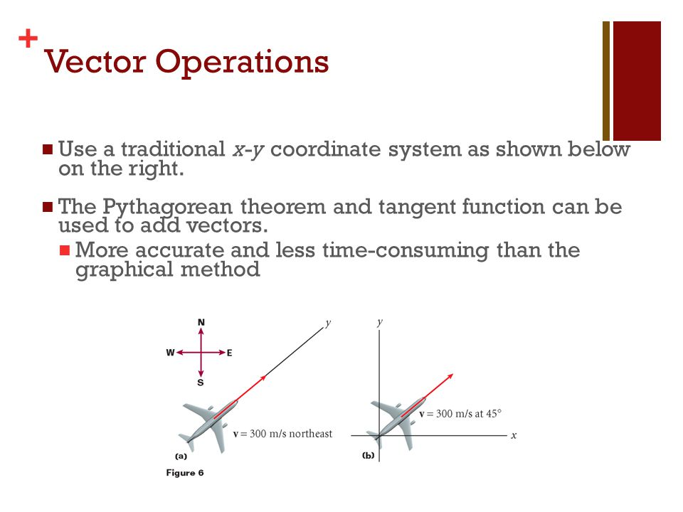 Vector Operations Use a traditional x-y coordinate system as shown below on the right.