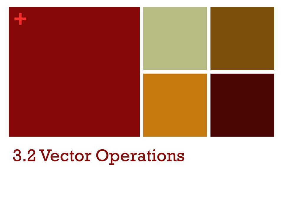 3.2 Vector Operations