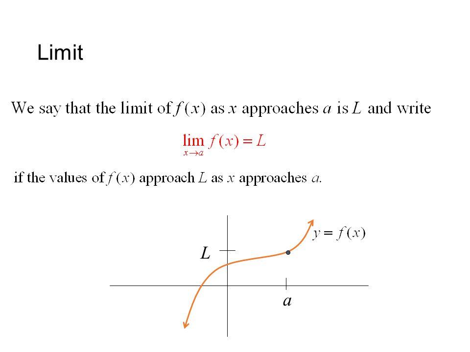 Limit L a