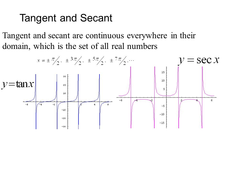Tangent and Secant Tangent and secant are continuous everywhere in their domain, which is the set of all real numbers.