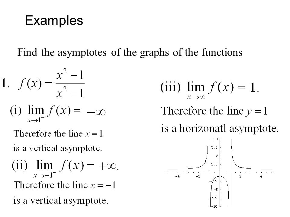 Examples Find the asymptotes of the graphs of the functions